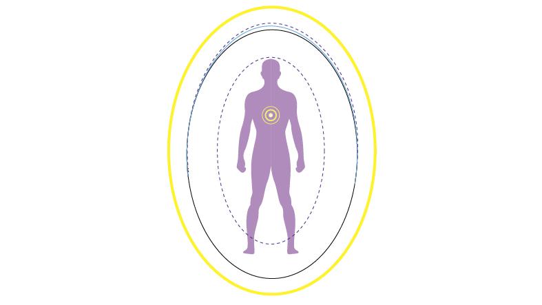Аура, биополе, амулет,биостимулатор, магия, радиестезия, аура тест, чакри, йога, езотерика, стрес, Кирлиан, пирамиди, вълшебство, слънчев сплит, геопатогенни зони, депресия, щастие, дух, психика, стрес, главоболие, отпадналост, профилактика, аураактиватор,аура на здравето, ореол, Далай Лама, Ин-Ян, парапсихолог, мистика, светлина, просветление, духовност, мозък, жизненост, енергиен обмен, енергиен поток, ефирност, д-р Валери Хънт, енергиен вампиризъм, биотерапия, аураактив, хипноза, паранормално,усилвател на аура, мистика, талисман, медальон